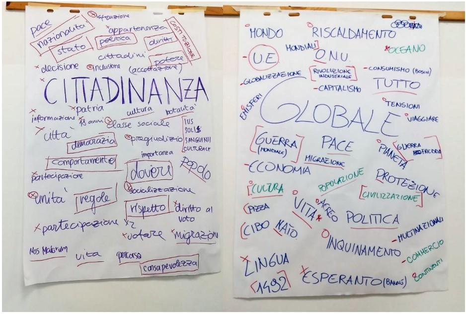 Educazione cittadinanza globale