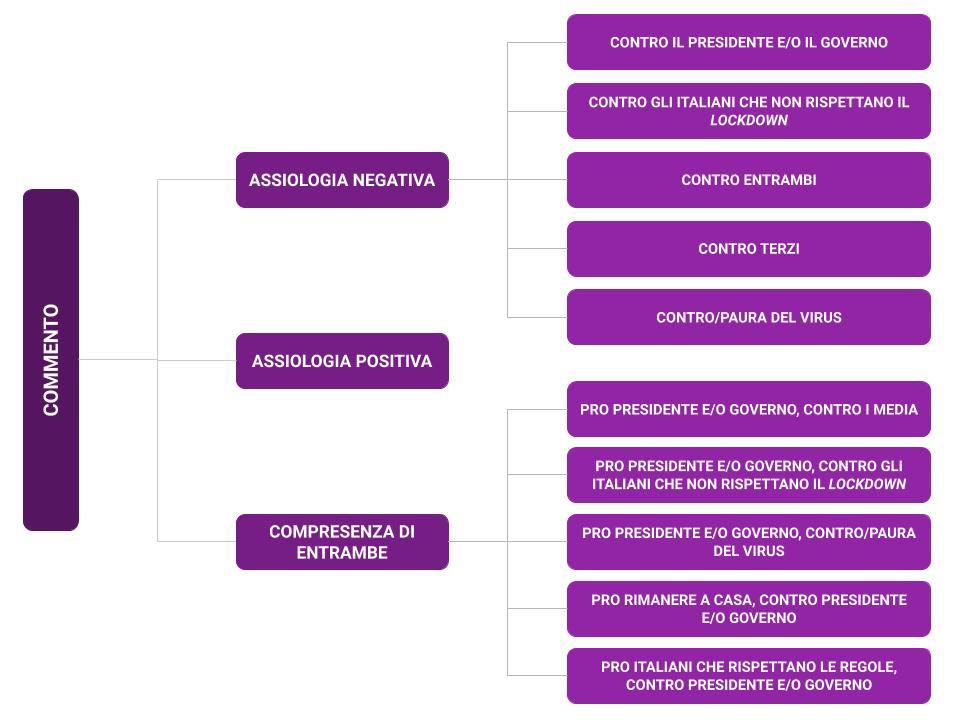 assiologie-etnosemiotica